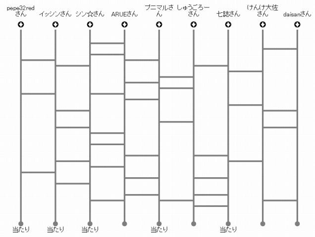 20130627あみだくじ