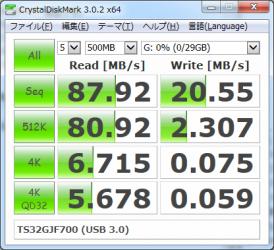 「TS32GJF700」のベンチマーク結果(USB 3.0接続)