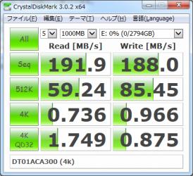 DT01ACA300ベンチマーク結果(4k)