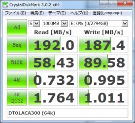 DT01ACA300ベンチマーク結果(64k)