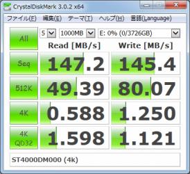 「ST4000DM000」ベンチマーク結果(4k)