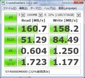 約3割データが埋まった状態の「ST4000DM000」のスコア