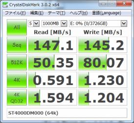 「ST4000DM000」ベンチマーク結果(64k)