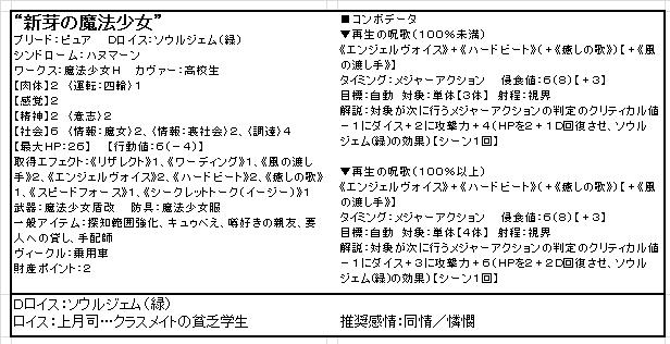 [9―1]新芽の魔法少女