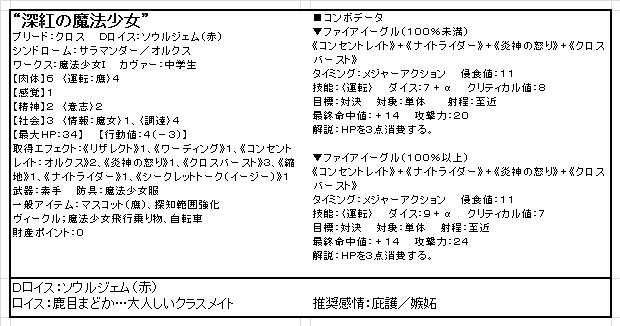 [9-1]深紅の魔法少女