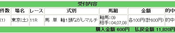 11月23日東京11R