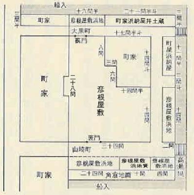 彦根藩京都藩邸図