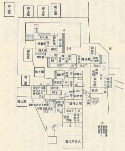 因幡藩池田家京都藩邸指図