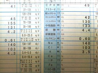 7/22 検査結果