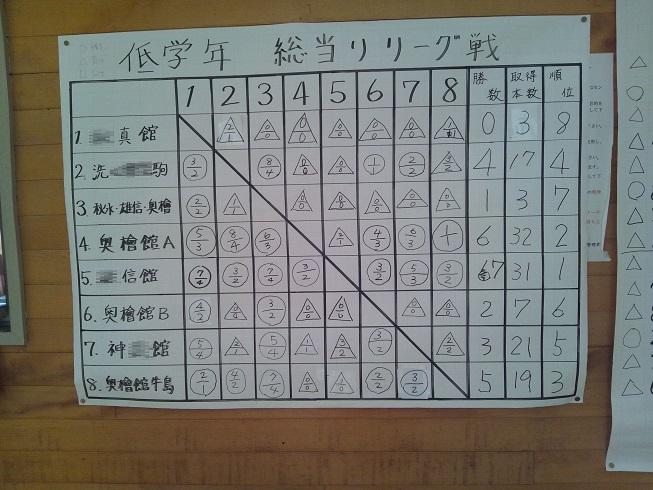 20130831合宿⑤モザイク版
