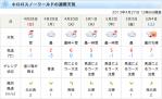 スクリーンショット(2013-04-27 16.03.40)