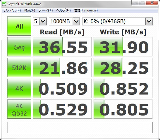 ベンチマークテスト結果(HDD)