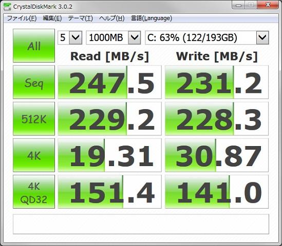 ベンチマークテスト結果(SSD)