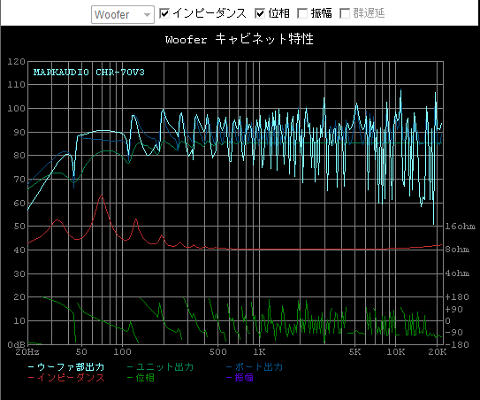 周波数特性シミュレーション結果