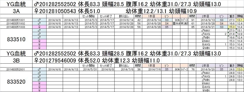 2014-15 2本目交換 3