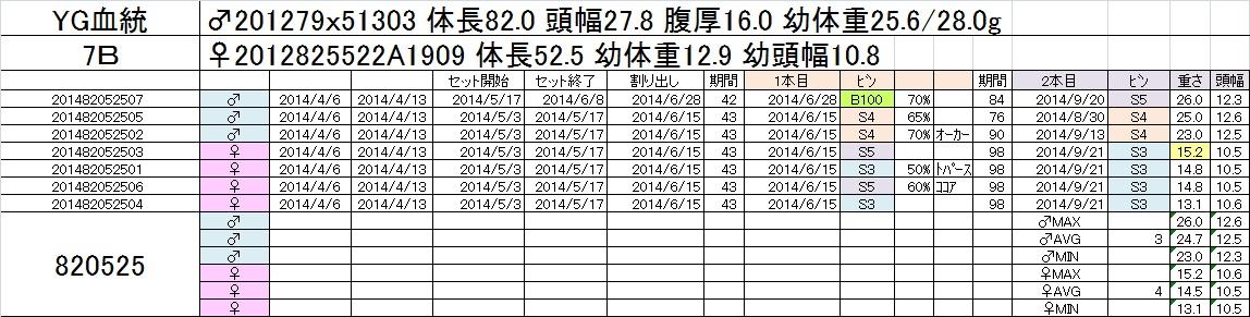 2014-15 2本目交換 7B