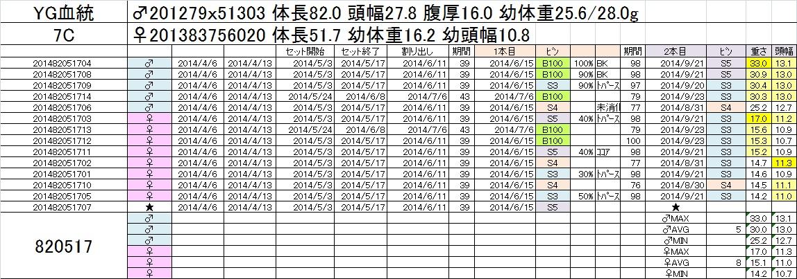 2014-15 2本目交換 7C