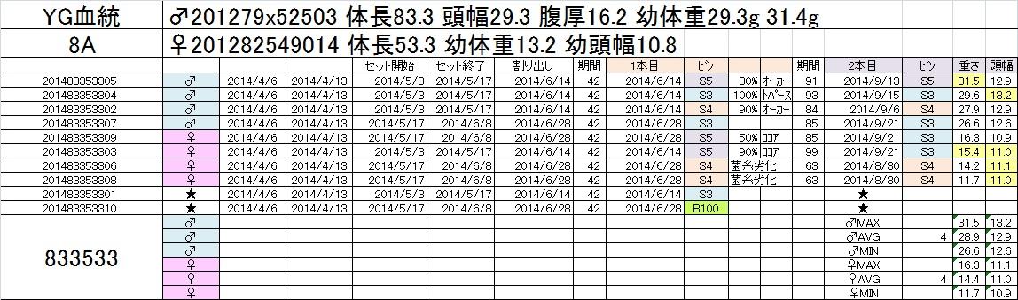 2014-15 2本目交換 8A