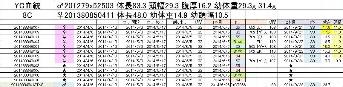 2014-15 2本目交換 8C