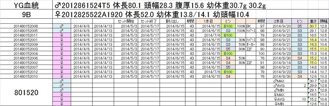 2014-15 2本目交換 9B