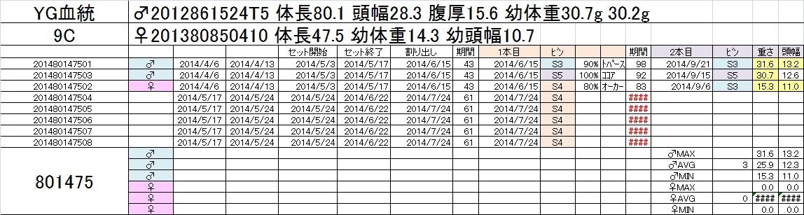 2014-15 2本目交換 9C