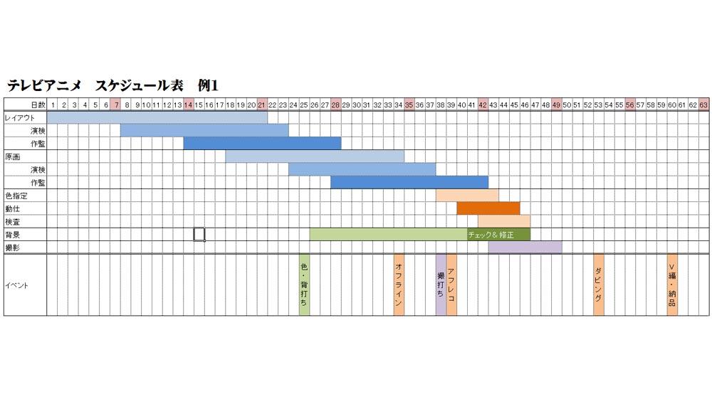 ... スケジュール表」 - プロっぽい