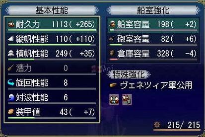 G3真っ赤フェリペさん強化値(´▽`_)ノ