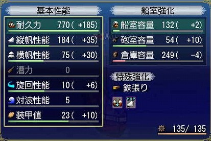 G3将官キャラベル強化値(´▽`_)ノ