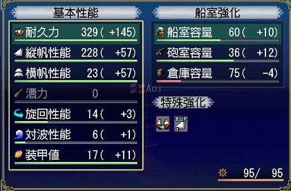G3カンボート強化値(´▽`_)ノ