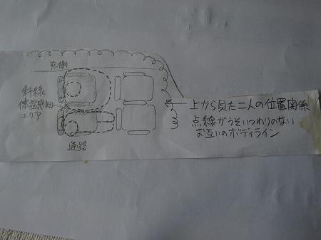 座席着席状況の図