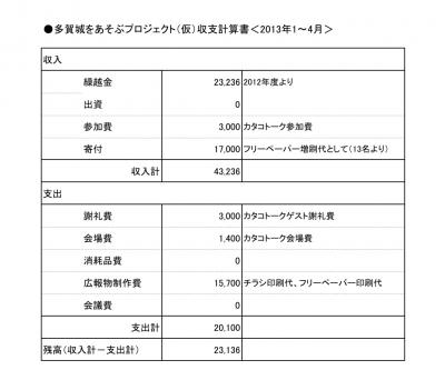 収支計算書(201304)+_convert_20130505192518