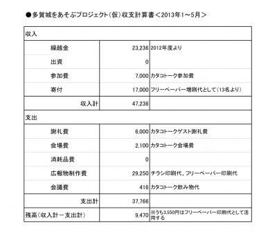収支計算書(201305)+_convert_20130703111642