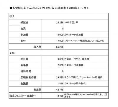 収支計算書(201307)_convert_20130807160406