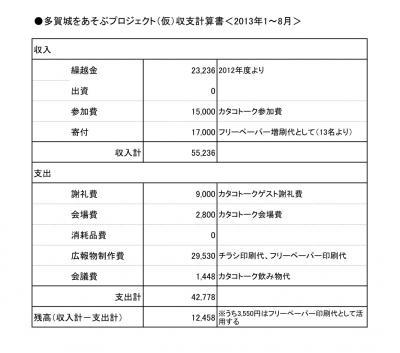 収支計算書(201308)_convert_20130910115827
