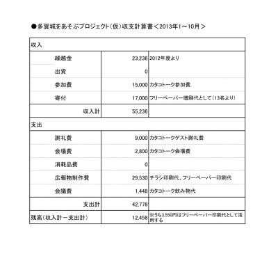 収支計算書(201310)_convert_20131102203128