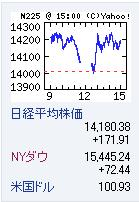 Nikkei Feb 5 2014