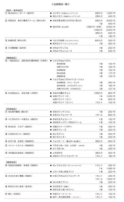 福井ふるさとカフェ2014その2