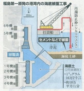 14.9.3朝日・海底覆土へ工事 - コピー