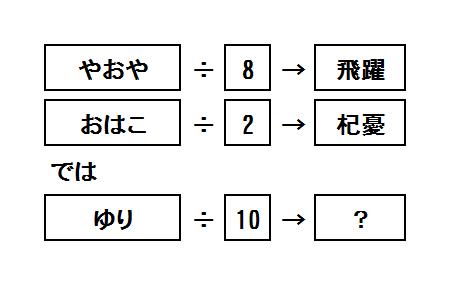 ... 道! オリジナルIQサプリ問題2 : 小学校 漢字 問題 : 小学校