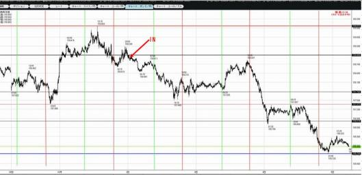 9.30to10.4GBPJPY5M