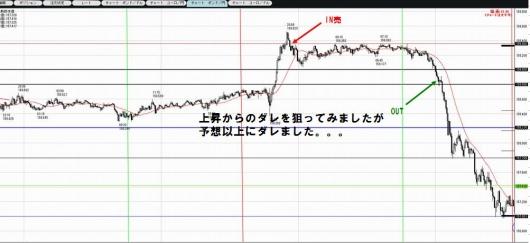 1022ポン円