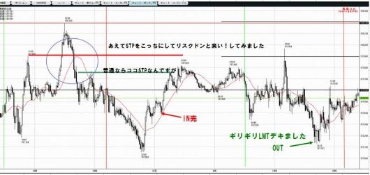 1025ポン円