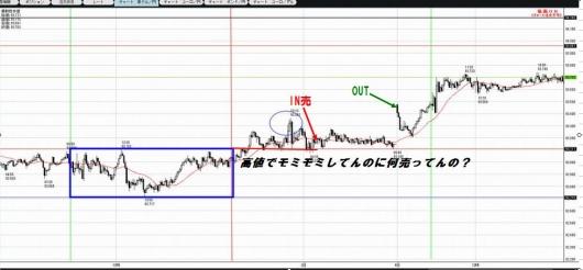 1101オージー円