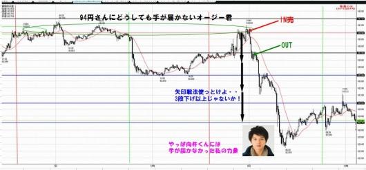 1107オージー円
