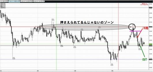 1113オージー円
