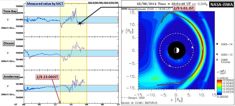 磁気嵐解析1053a24