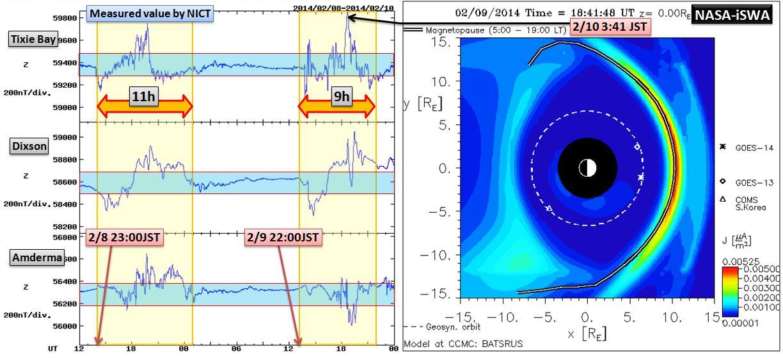 磁気嵐解析1053a25