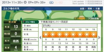 千葉廣済堂天気