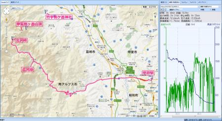 20130809Komagatake-logdata5.jpg