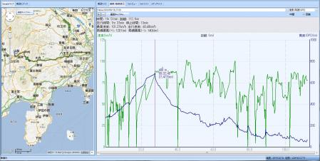 20130810kaikoma-logdata4.jpg